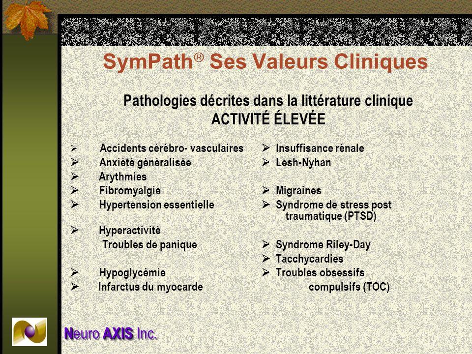 NAXIS N euro AXIS Inc. SymPath Ses Valeurs Cliniques Pathologies décrites dans la littérature clinique ACTIVITÉ ÉLEVÉE Accidents cérébro- vasculaires