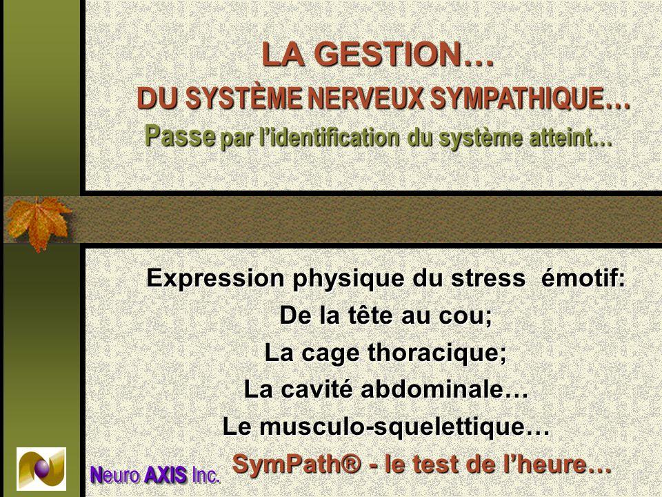 Expression physique du stress émotif: De la tête au cou; La cage thoracique; La cavité abdominale… Le musculo-squelettique… SymPath® - le test de lheu