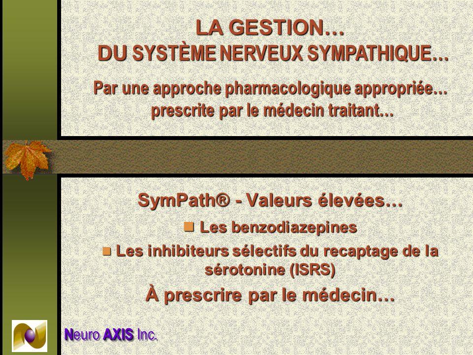 SymPath® - Valeurs élevées… Les benzodiazepines Les benzodiazepines Les inhibiteurs sélectifs du recaptage de la sérotonine (ISRS) Les inhibiteurs sél