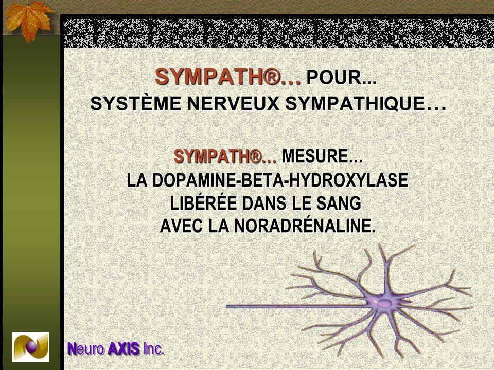 SYMPATH®… POUR... SYSTÈME NERVEUX SYMPATHIQUE … SYMPATH®… MESURE… LA DOPAMINE-BETA-HYDROXYLASE LIBÉRÉE DANS LE SANG AVEC LA NORADRÉNALINE.