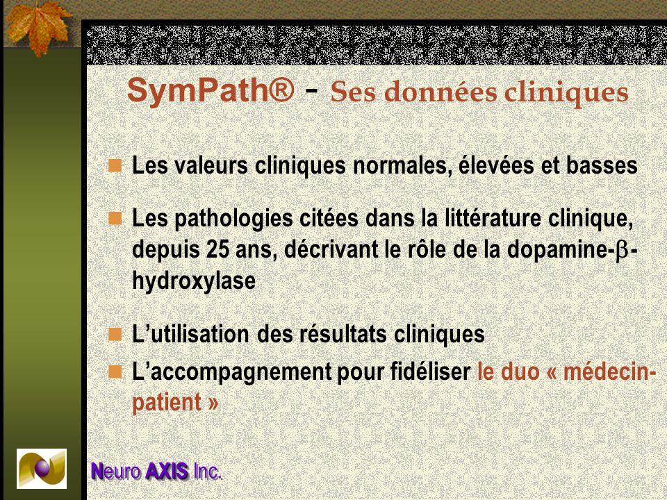 SymPath® - Ses données cliniques Les valeurs cliniques normales, élevées et basses Les pathologies citées dans la littérature clinique, depuis 25 ans,