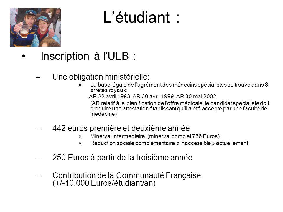 Létudiant : Inscription à lULB : –Une obligation ministérielle: »La base légale de lagrément des médecins spécialistes se trouve dans 3 arrêtés royaux