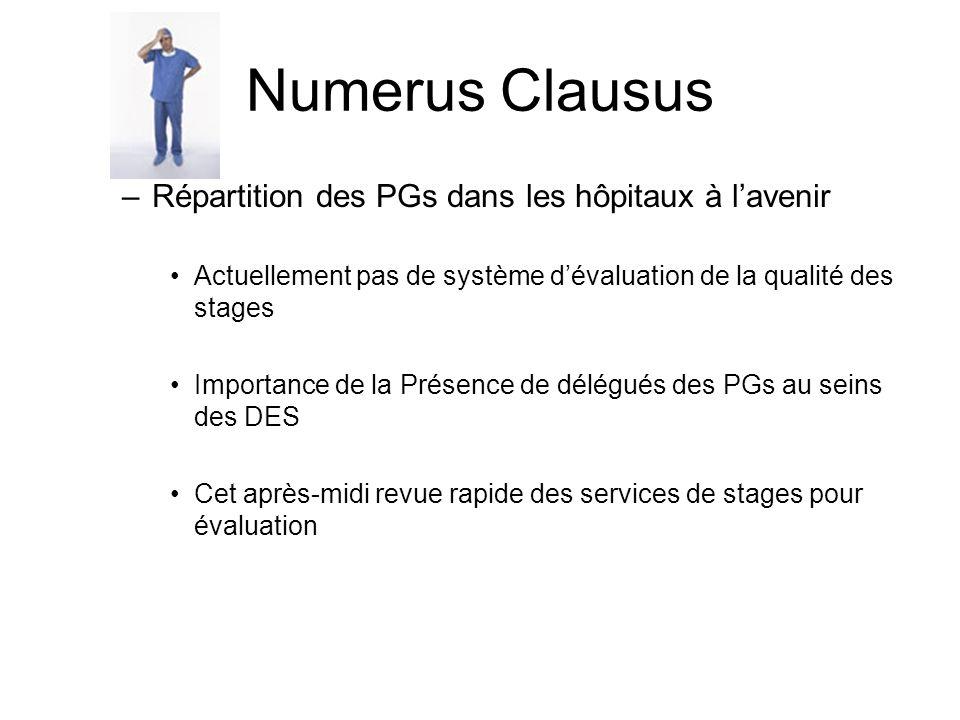 Numerus Clausus –Répartition des PGs dans les hôpitaux à lavenir Actuellement pas de système dévaluation de la qualité des stages Importance de la Pré