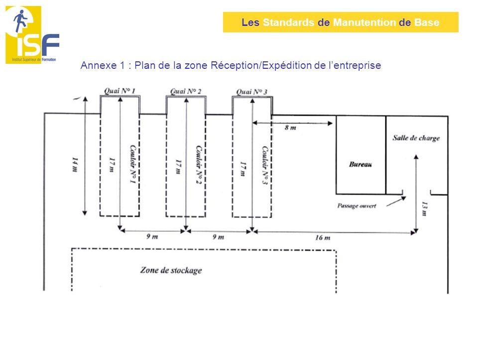 Les Standards de Manutention de Base Annexe 1 : Plan de la zone Réception/Expédition de lentreprise
