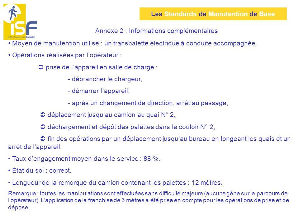 Les Standards de Manutention de Base Annexe 2 : Informations complémentaires Moyen de manutention utilisé : un transpalette électrique à conduite acco