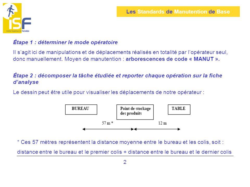 Les Standards de Manutention de Base Étape 1 : déterminer le mode opératoire Il sagit ici de manipulations et de déplacements réalisés en totalité par
