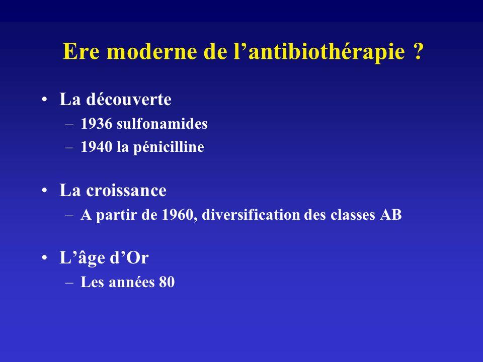 Ere moderne de lantibiothérapie ? La découverte –1936 sulfonamides –1940 la pénicilline La croissance –A partir de 1960, diversification des classes A