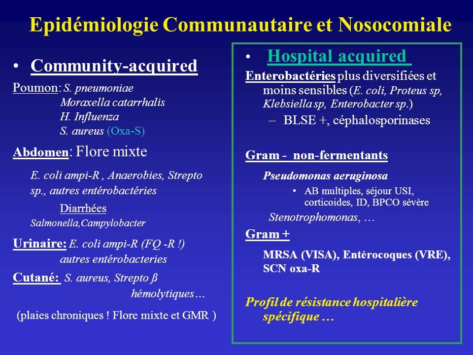 Epidémiologie Communautaire et Nosocomiale Community-acquired Poumon: S. pneumoniae Moraxella catarrhalis H. Influenza S. aureus (Oxa-S) Abdomen : Flo
