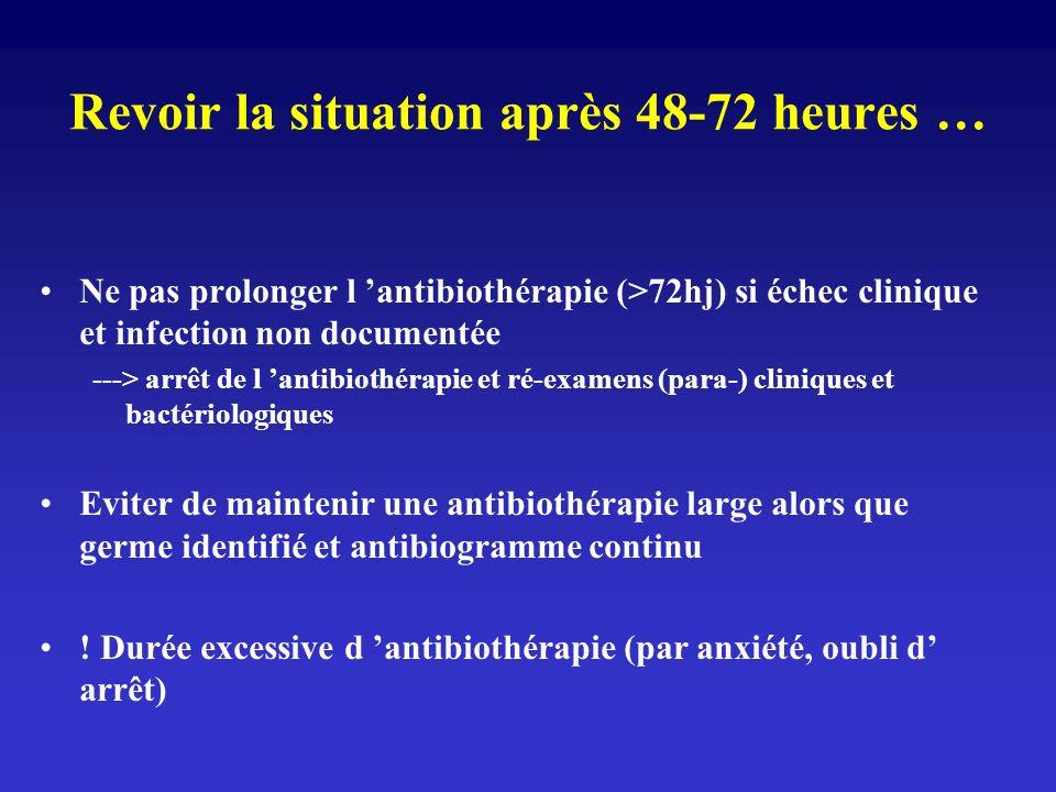 Revoir la situation après 48-72 heures … Ne pas prolonger l antibiothérapie (>72hj) si échec clinique et infection non documentée ---> arrêt de l anti
