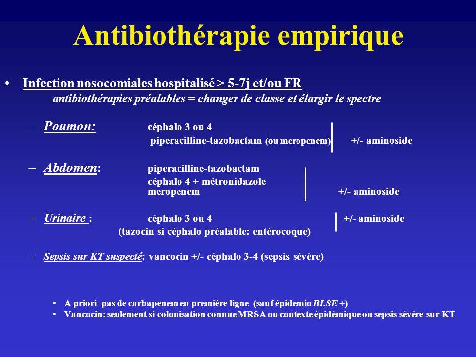 Antibiothérapie empirique Infection nosocomiales hospitalisé > 5-7j et/ou FR antibiothérapies préalables = changer de classe et élargir le spectre –Po