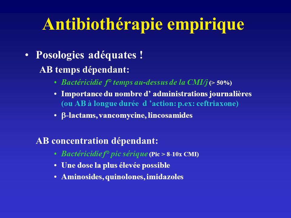 Antibiothérapie empirique Posologies adéquates ! AB temps dépendant: Bactéricidie f° temps au-dessus de la CMI/j (> 50%) Importance du nombre d admini