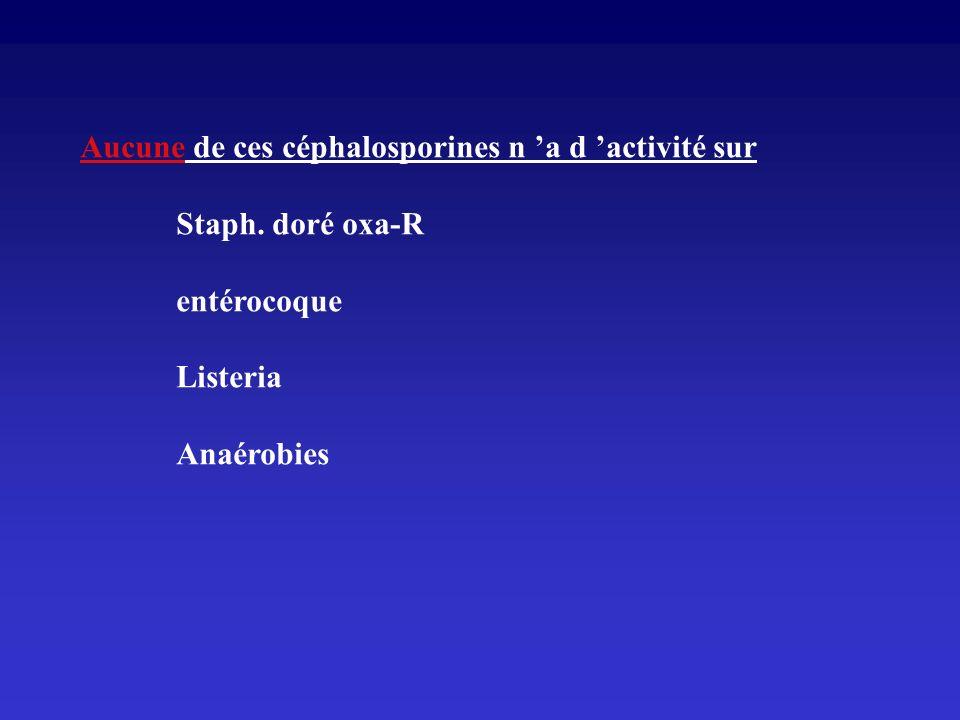 Aucune de ces céphalosporines n a d activité sur Staph. doré oxa-R entérocoque Listeria Anaérobies