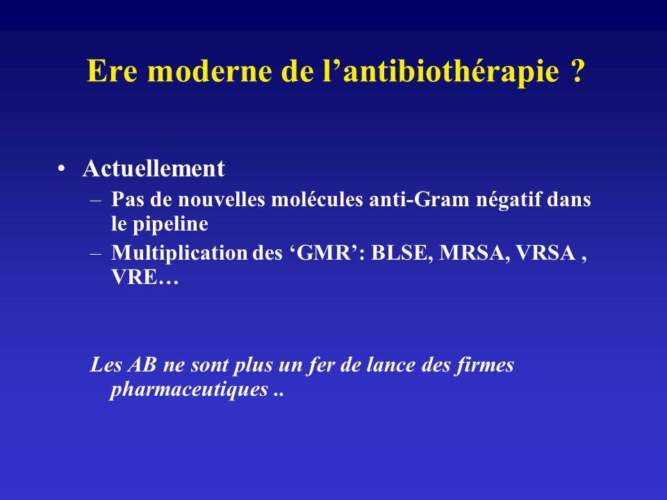 Ere moderne de lantibiothérapie ? Actuellement –Pas de nouvelles molécules anti-Gram négatif dans le pipeline –Multiplication des GMR: BLSE, MRSA, VRS