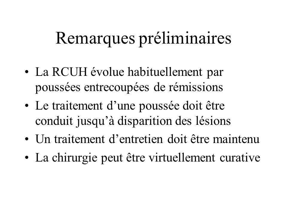 Remarques préliminaires La RCUH évolue habituellement par poussées entrecoupées de rémissions Le traitement dune poussée doit être conduit jusquà disp