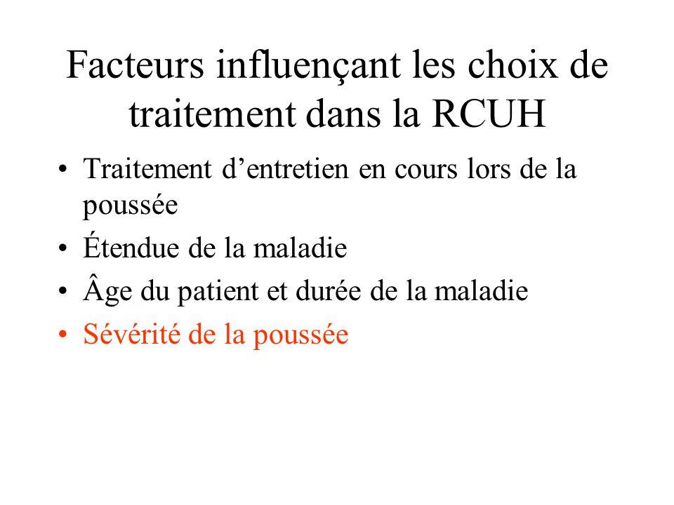 Facteurs influençant les choix de traitement dans la RCUH Traitement dentretien en cours lors de la poussée Étendue de la maladie Âge du patient et du