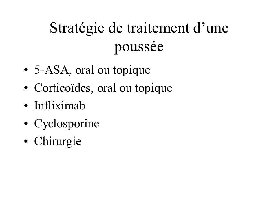 Stratégie de traitement dune poussée 5-ASA, oral ou topique Corticoïdes, oral ou topique Infliximab Cyclosporine Chirurgie