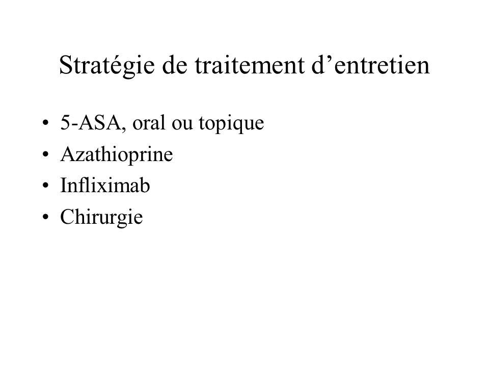 Stratégie de traitement dentretien 5-ASA, oral ou topique Azathioprine Infliximab Chirurgie