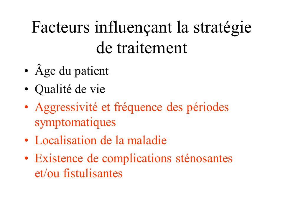 Facteurs influençant la stratégie de traitement Âge du patient Qualité de vie Aggressivité et fréquence des périodes symptomatiques Localisation de la