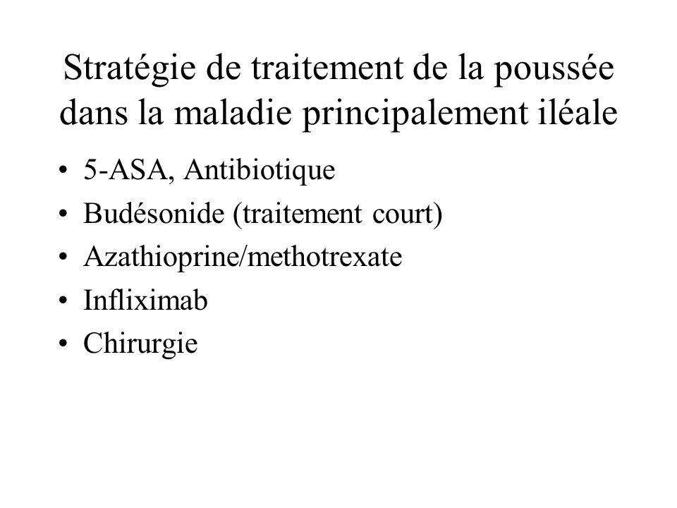 Stratégie de traitement de la poussée dans la maladie principalement iléale 5-ASA, Antibiotique Budésonide (traitement court) Azathioprine/methotrexat