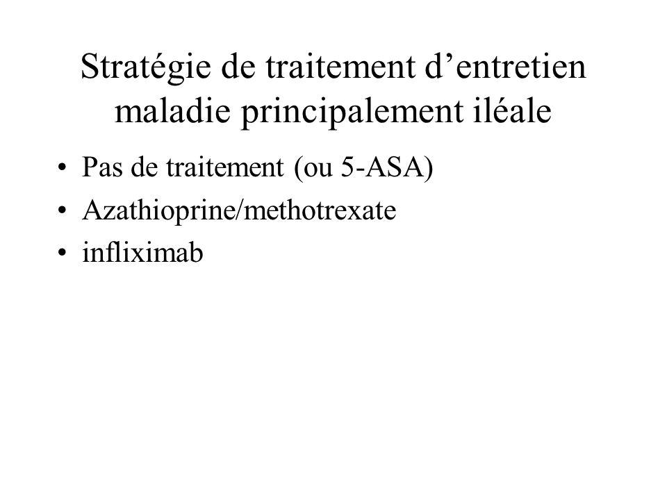 Stratégie de traitement dentretien maladie principalement iléale Pas de traitement (ou 5-ASA) Azathioprine/methotrexate infliximab