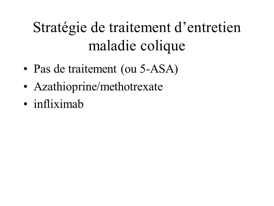 Stratégie de traitement dentretien maladie colique Pas de traitement (ou 5-ASA) Azathioprine/methotrexate infliximab