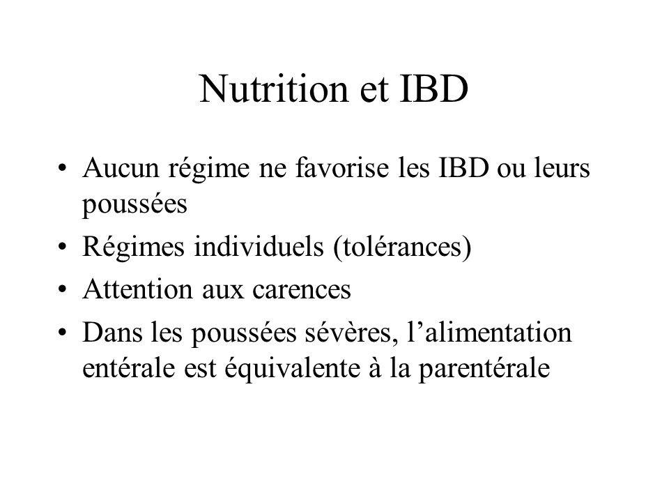 Nutrition et IBD Aucun régime ne favorise les IBD ou leurs poussées Régimes individuels (tolérances) Attention aux carences Dans les poussées sévères,