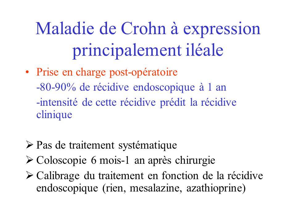 Maladie de Crohn à expression principalement iléale Prise en charge post-opératoire -80-90% de récidive endoscopique à 1 an -intensité de cette récidi