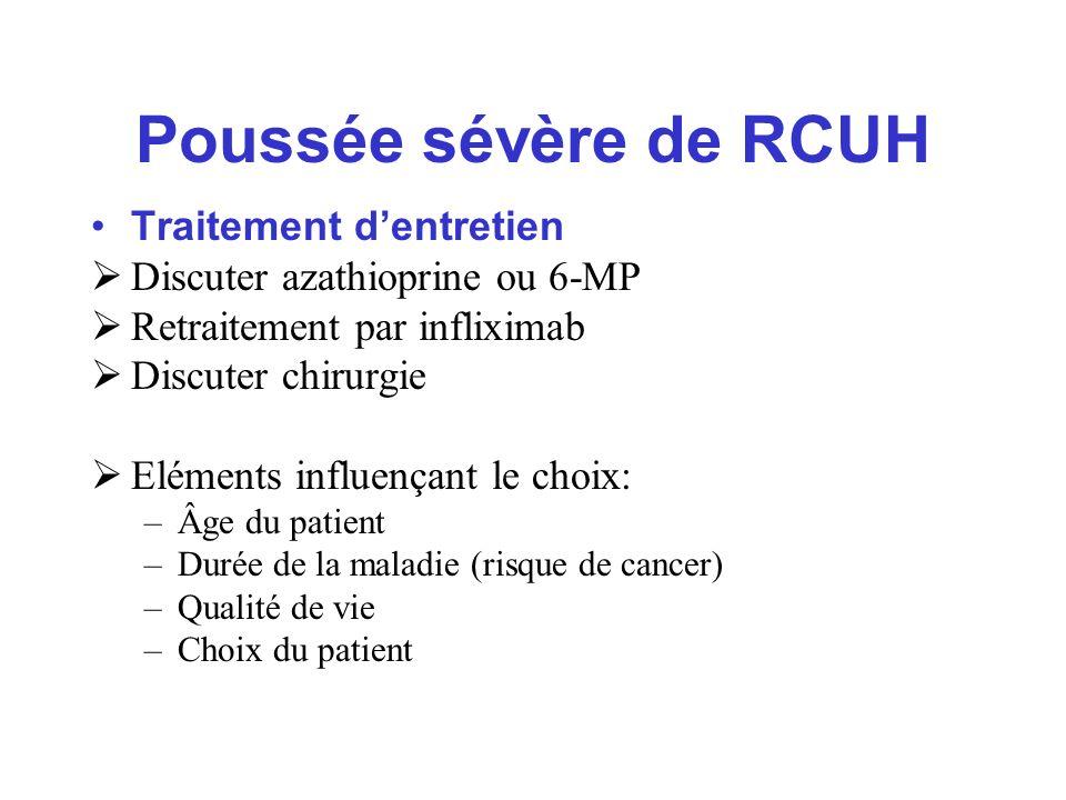 Poussée sévère de RCUH Traitement dentretien Discuter azathioprine ou 6-MP Retraitement par infliximab Discuter chirurgie Eléments influençant le choi