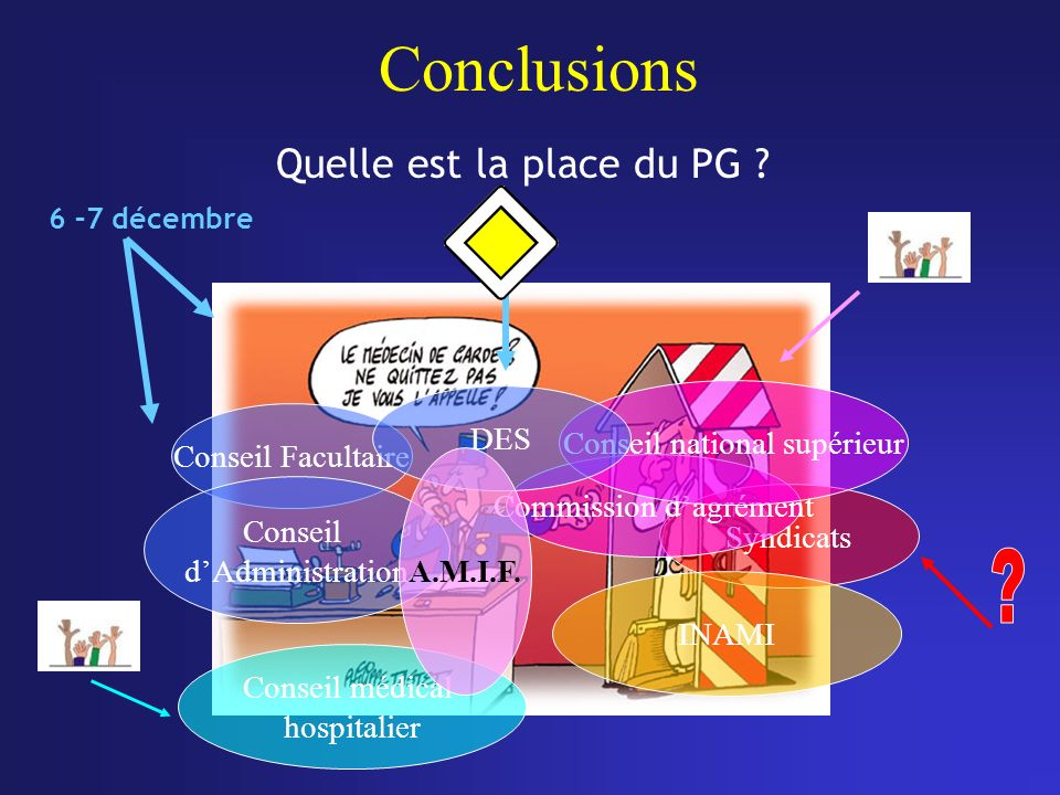 Conclusions Quelle est la place du PG ? Syndicats Commission dagrément Conseil médical hospitalier Conseil national supérieur Conseil Facultaire DES I