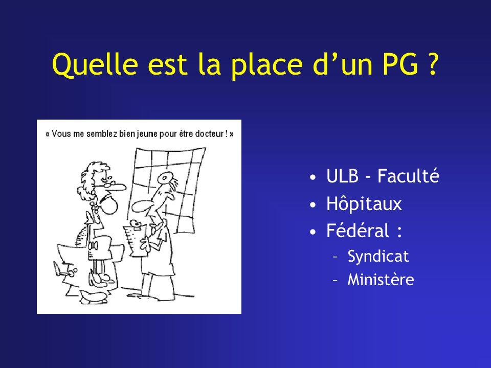 Quelle est la place dun PG ? ULB - Faculté Hôpitaux Fédéral : –Syndicat –Ministère