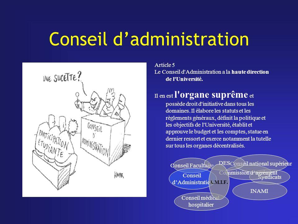Conseil dadministration Article 5 Le Conseil d'Administration a la haute direction de l'Université. Il en est l'organe suprême et possède droit d'init