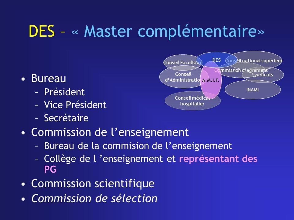 DES – « Master complémentaire» Bureau –Président –Vice Président –Secrétaire Commission de lenseignement –Bureau de la commision de lenseignement –Col