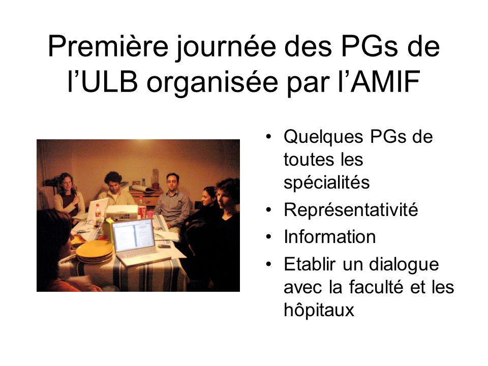 Première journée des PGs de lULB organisée par lAMIF Quelques PGs de toutes les spécialités Représentativité Information Etablir un dialogue avec la faculté et les hôpitaux