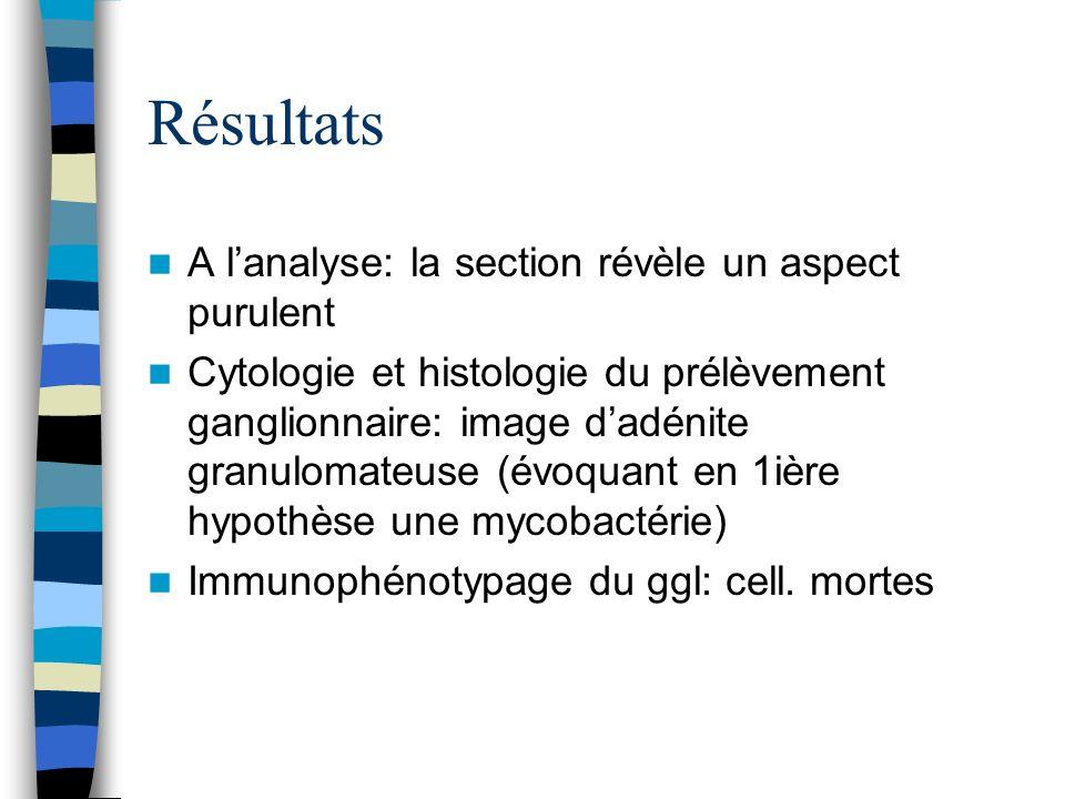 Résultats A lanalyse: la section révèle un aspect purulent Cytologie et histologie du prélèvement ganglionnaire: image dadénite granulomateuse (évoqua