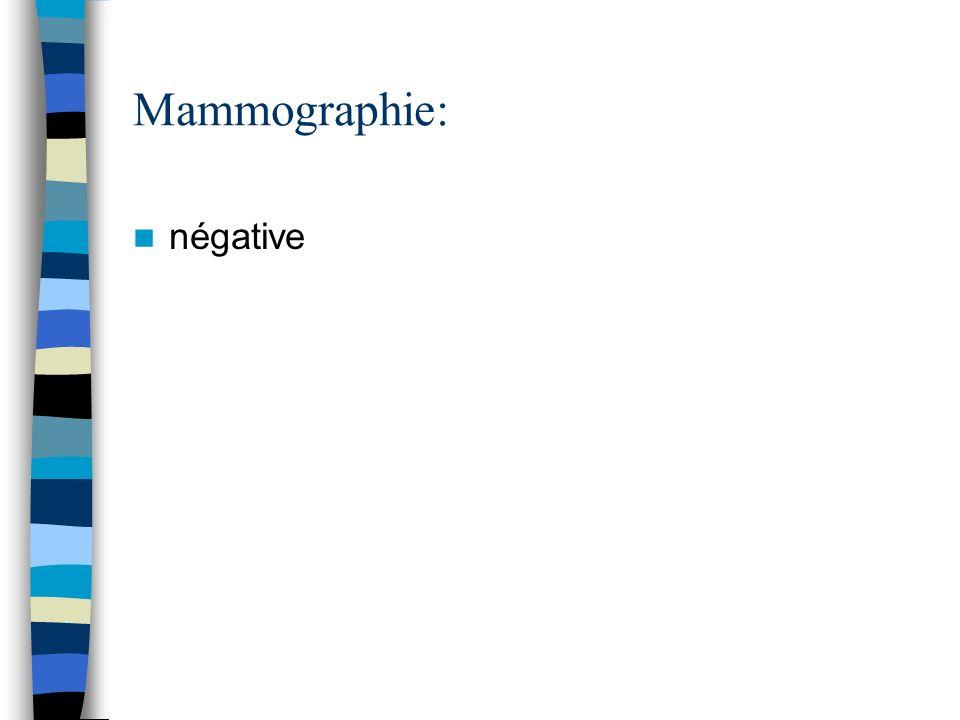 Mammographie: négative