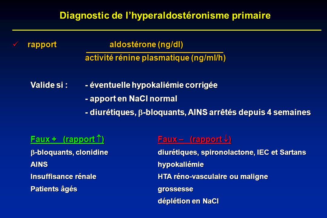 Diagnostic de lhyperaldostéronisme primaire rapport aldostérone (ng/dl) rapport aldostérone (ng/dl) activité rénine plasmatique (ng/ml/h) Valide si :