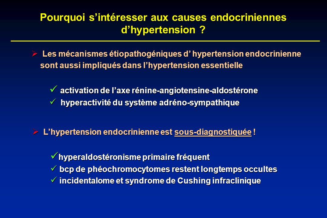 Pourquoi sintéresser aux causes endocriniennes dhypertension ? Les mécanismes étiopathogéniques d hypertension endocrinienne sont aussi impliqués dans