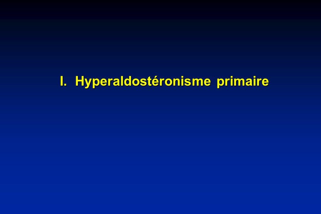 I. Hyperaldostéronisme primaire