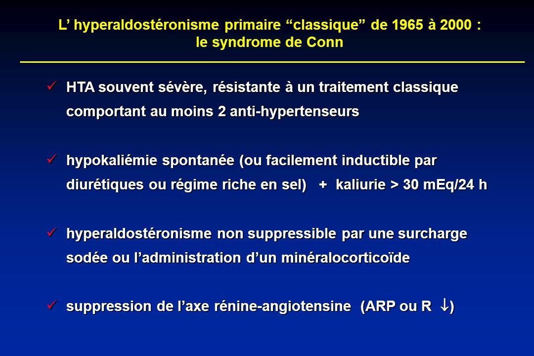 L hyperaldostéronisme primaire classique de 1965 à 2000 : le syndrome de Conn HTA souvent sévère, résistante à un traitement classique comportant au m