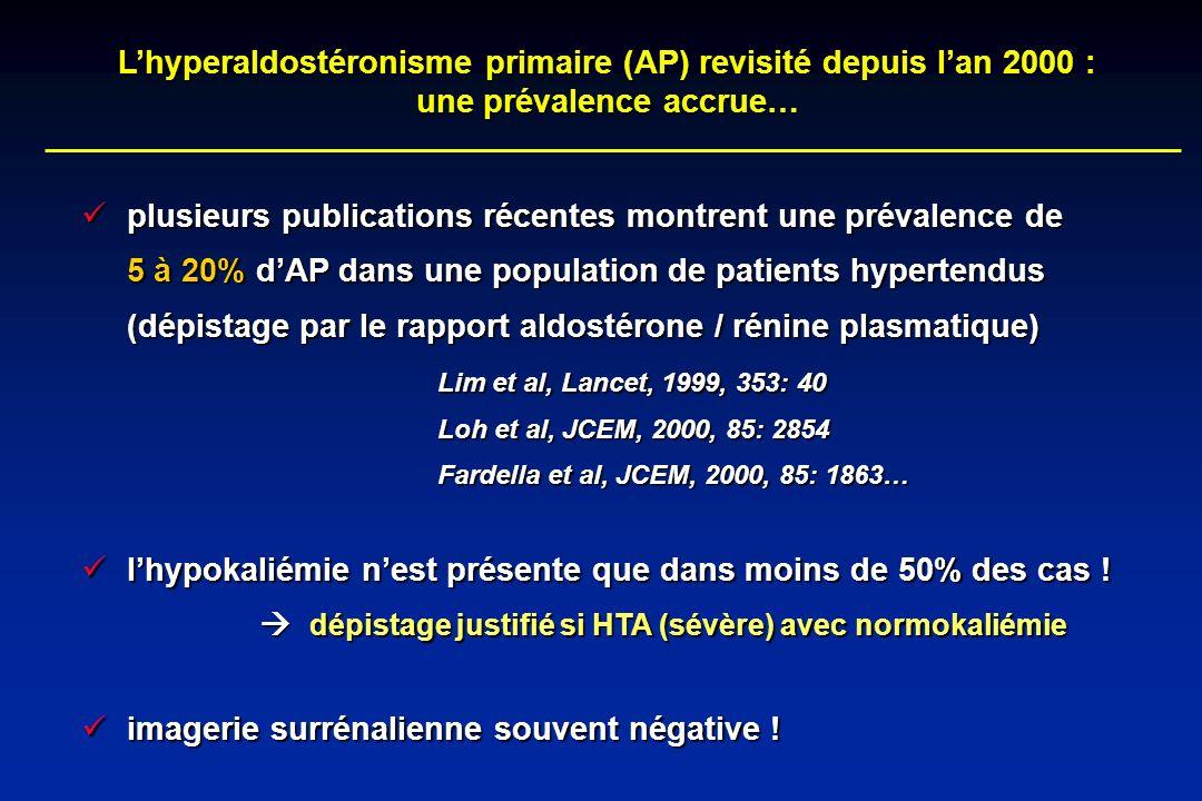 Lhyperaldostéronisme primaire (AP) revisité depuis lan 2000 : une prévalence accrue… plusieurs publications récentes montrent une prévalence de plusie
