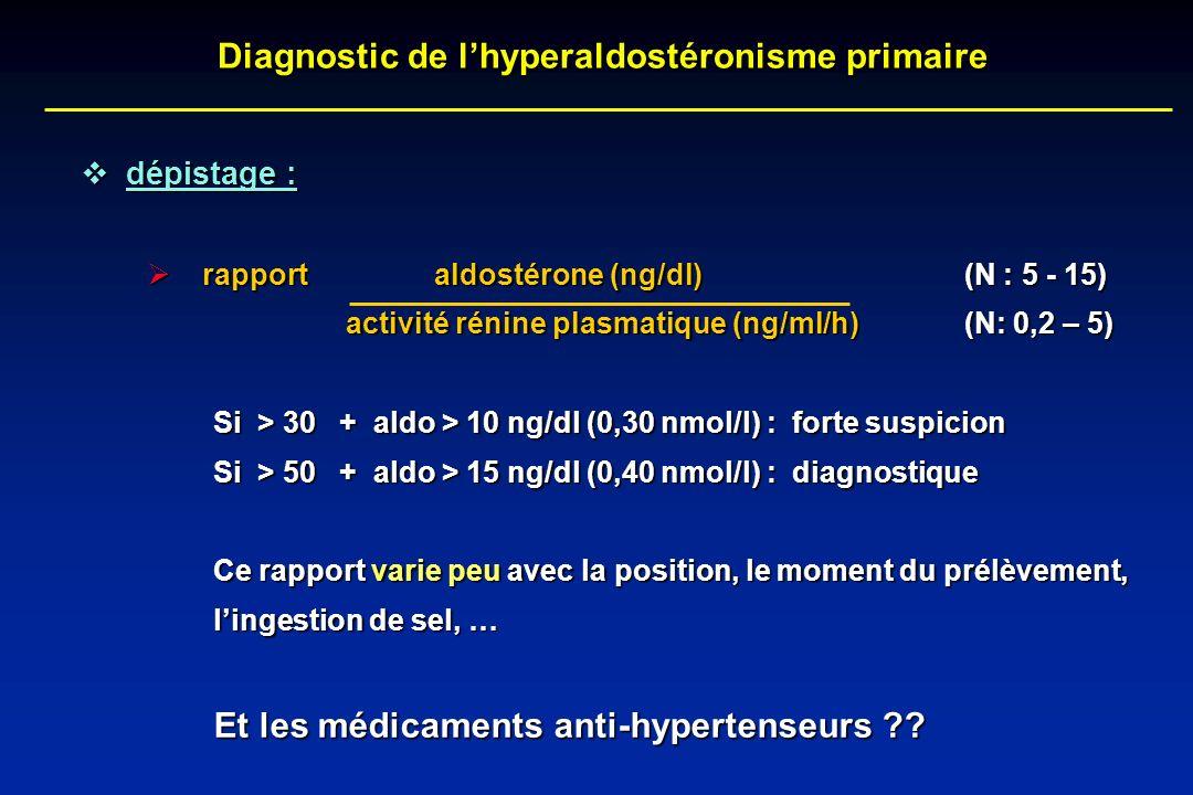 Diagnostic de lhyperaldostéronisme primaire dépistage : dépistage : rapport aldostérone (ng/dl) (N : 5 - 15) rapport aldostérone (ng/dl) (N : 5 - 15)