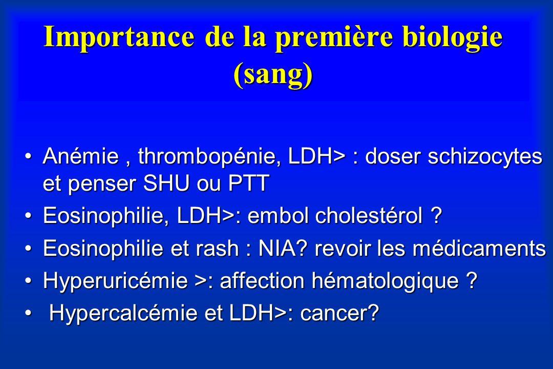 Importance de la première biologie (sang) Anémie, thrombopénie, LDH> : doser schizocytes et penser SHU ou PTTAnémie, thrombopénie, LDH> : doser schizo