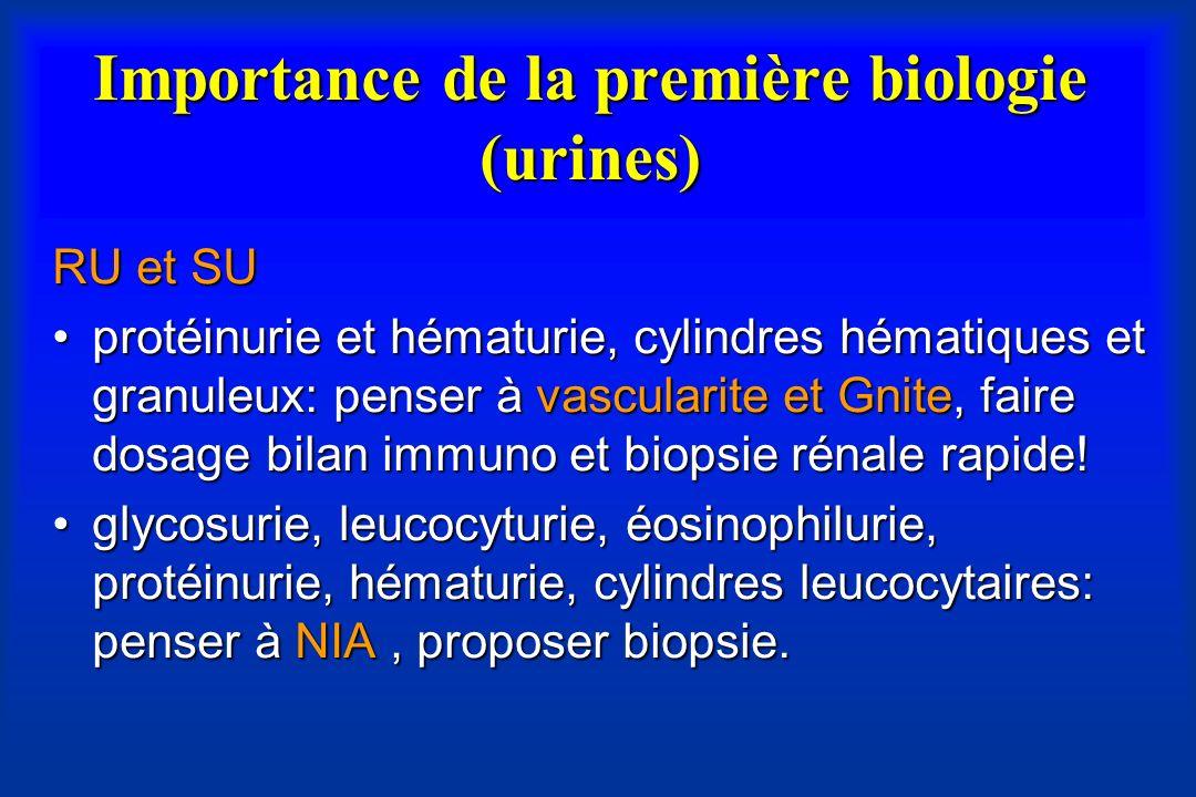 Importance de la première biologie (urines) RU et SU protéinurie et hématurie, cylindres hématiques et granuleux: penser à vascularite et Gnite, faire