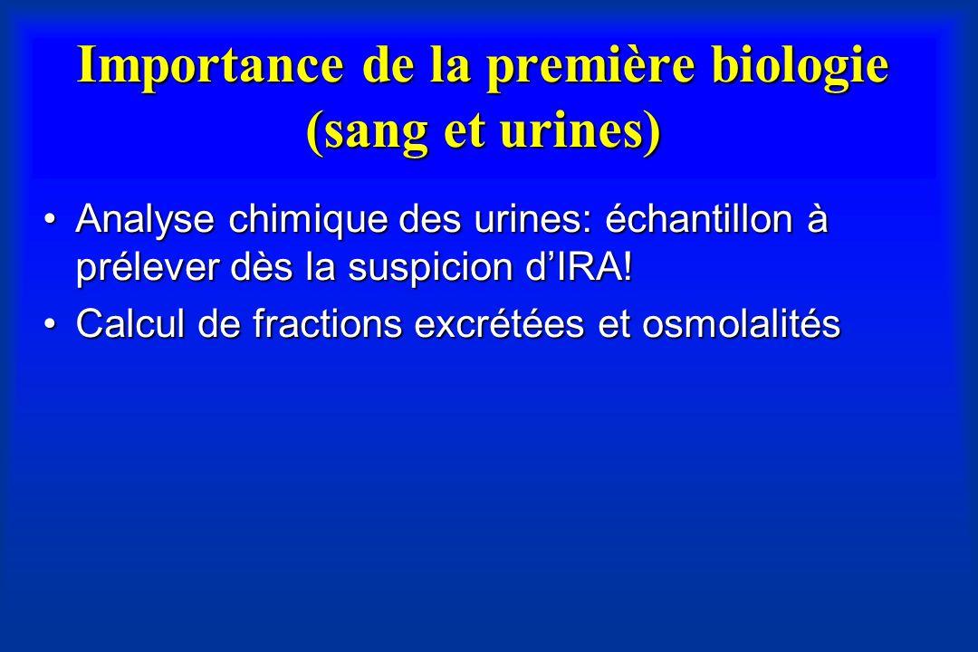 Importance de la première biologie (sang et urines) Analyse chimique des urines: échantillon à prélever dès la suspicion dIRA!Analyse chimique des uri