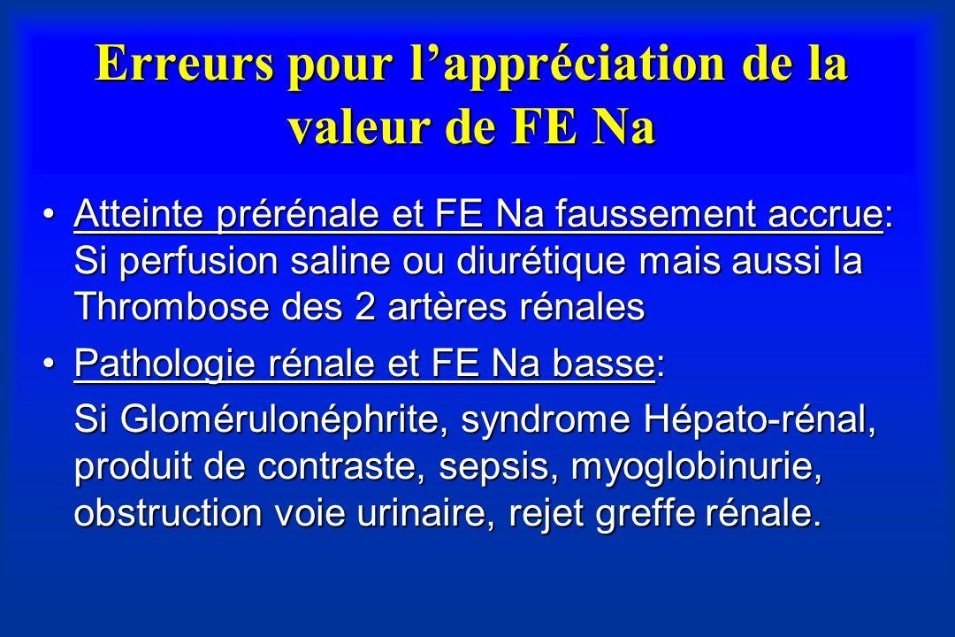 Erreurs pour lappréciation de la valeur de FE Na Atteinte prérénale et FE Na faussement accrue: Si perfusion saline ou diurétique mais aussi la Thromb
