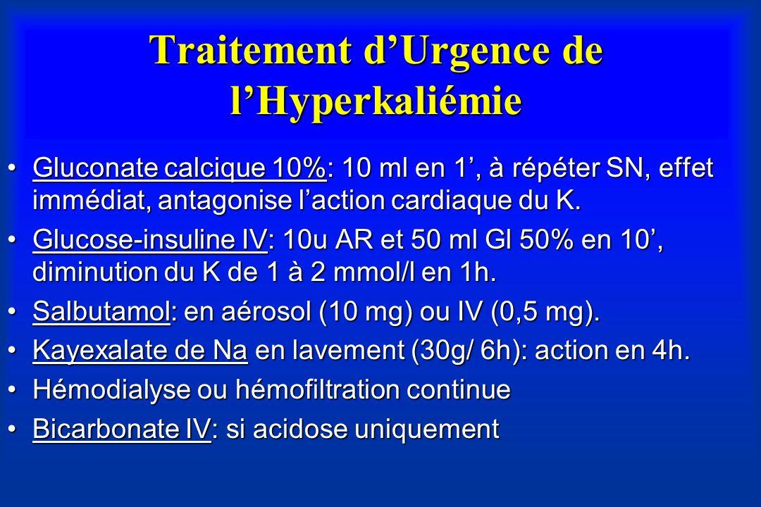 Traitement dUrgence de lHyperkaliémie Gluconate calcique 10%: 10 ml en 1, à répéter SN, effet immédiat, antagonise laction cardiaque du K.Gluconate ca