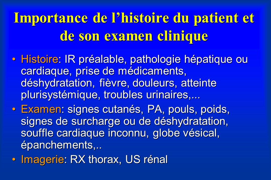 Importance de lhistoire du patient et de son examen clinique Histoire: IR préalable, pathologie hépatique ou cardiaque, prise de médicaments, déshydra