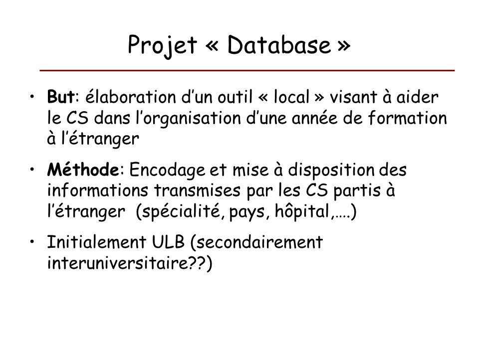 Projet « Database » But: élaboration dun outil « local » visant à aider le CS dans lorganisation dune année de formation à létranger Méthode: Encodage