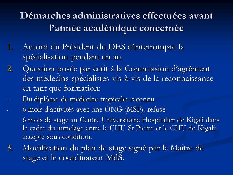 Démarches administratives effectuées avant lannée académique concernée 1.Accord du Président du DES dinterrompre la spécialisation pendant un an. 2.Qu