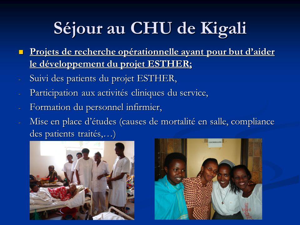 Séjour au CHU de Kigali Projets de recherche opérationnelle ayant pour but daider le développement du projet ESTHER; Projets de recherche opérationnel
